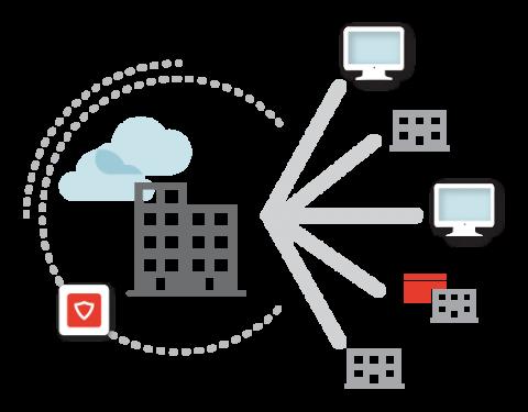 control-secure-vpn